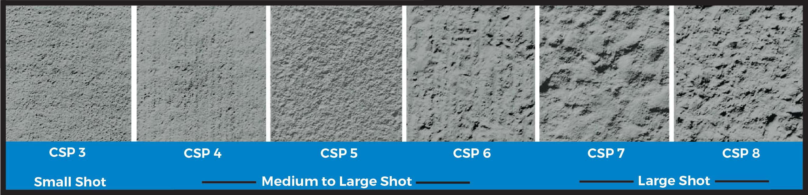 Concrete_Surface_Profile_Scale.png