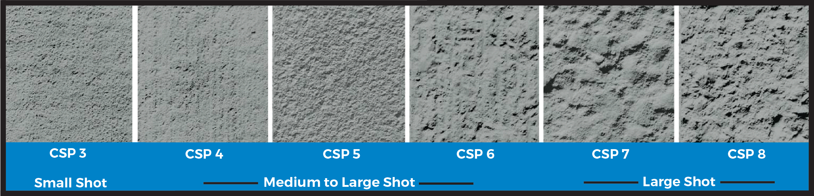 Concrete_Surface_Profile_Scale.png