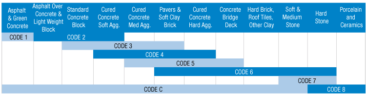 Application-Chart