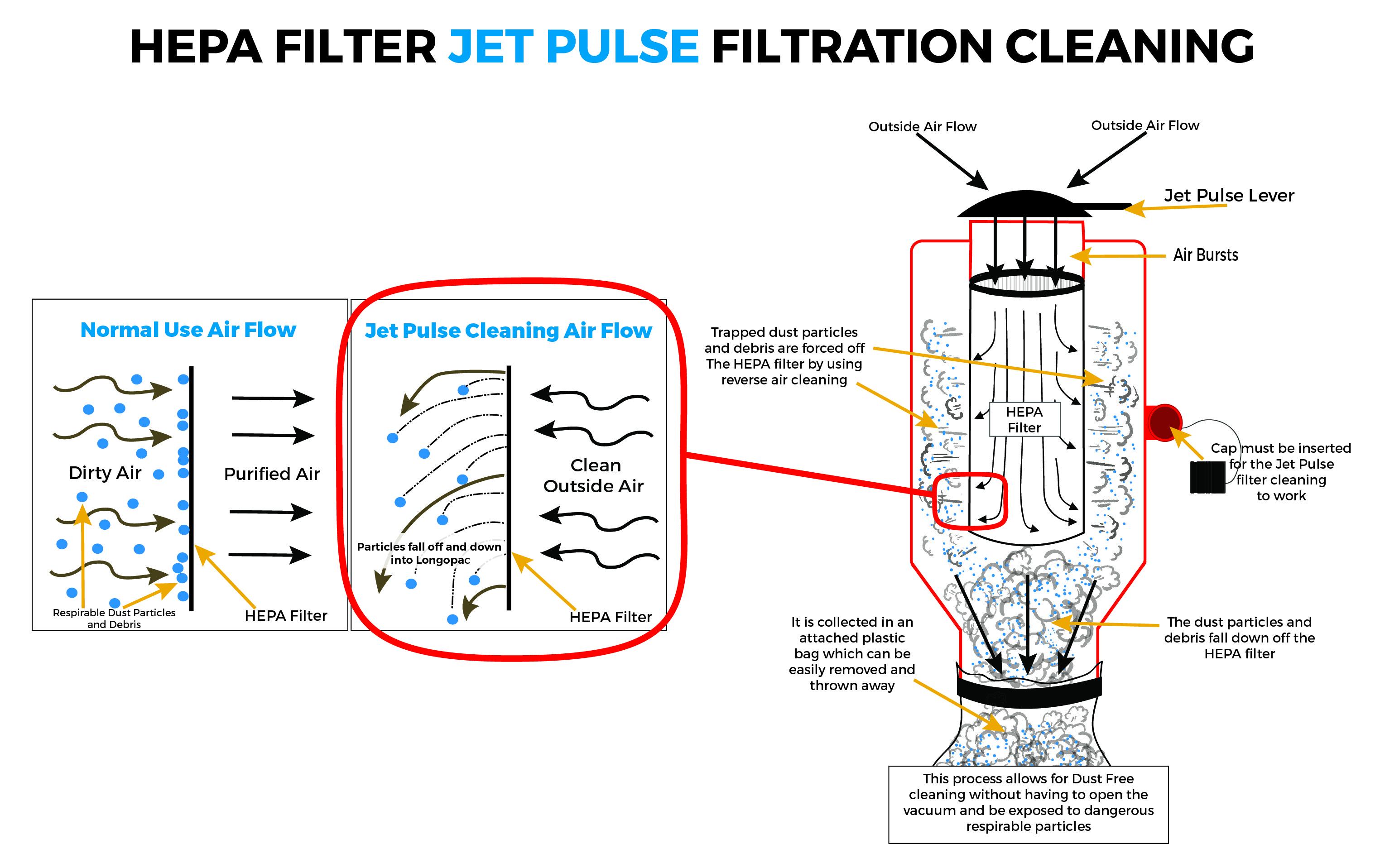 JET_Pulse_Diagram_-01.jpg