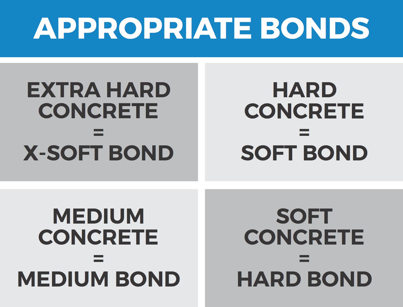 Metal-Bond-Chart.png
