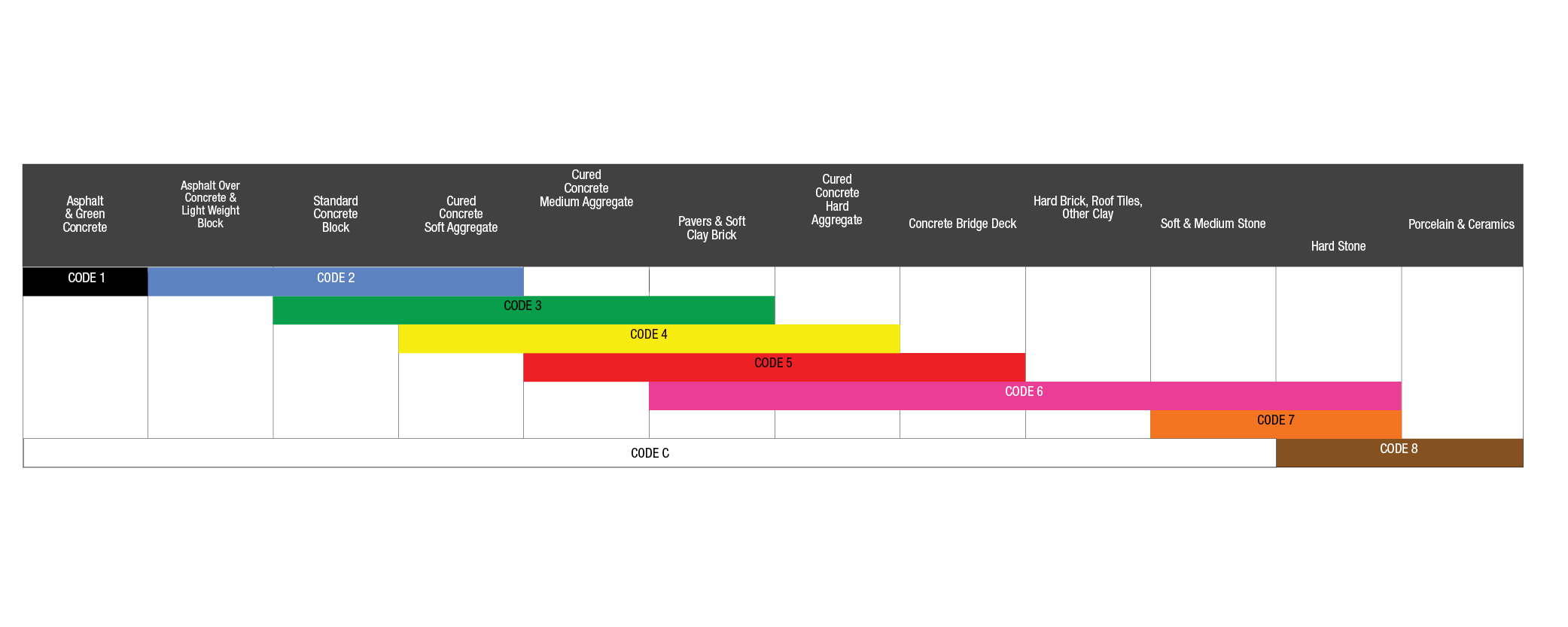 Diamond-Blade-Application-Chart.png